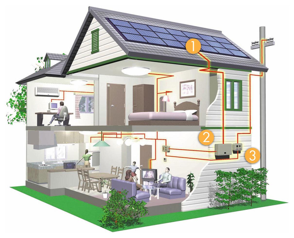 Электрификация своего дома своими руками 543