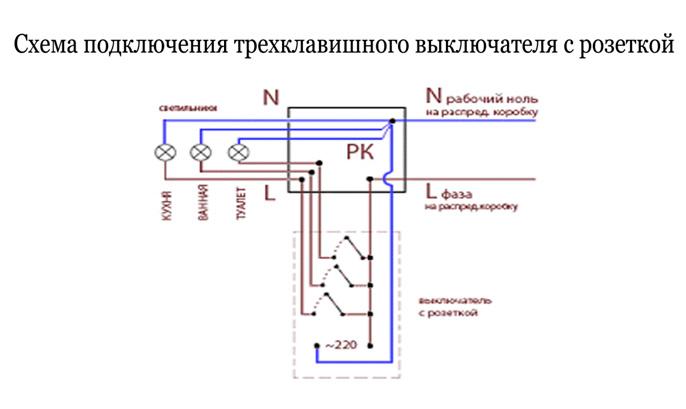 Вариант подключения к распределительной коробке освещения