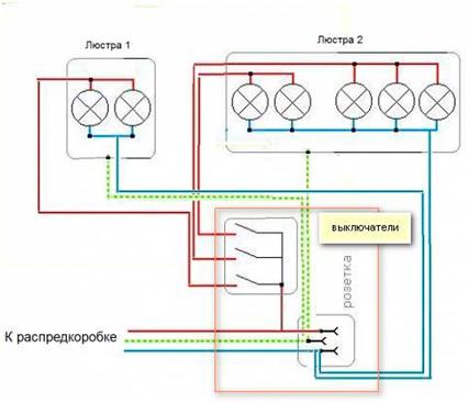 Вариант подключения трехклавишного выключателя к сети 220 вольт
