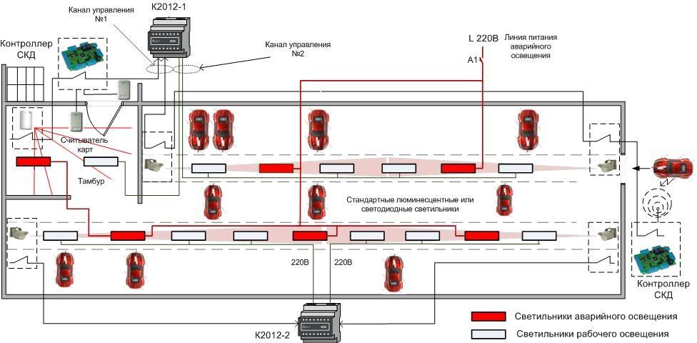 Нужна ли лицензия на монтаж аварийного освещения
