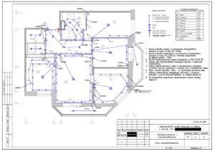 План электроснабжения и освещения жилой квартиры