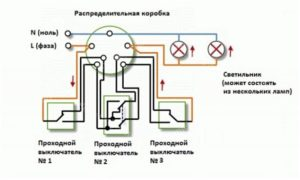 Схема распределительной коробки