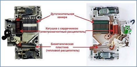 Выключатель в разрезе