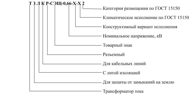 Расшифровка ТТ
