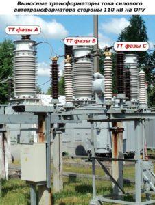Выносные трансформаторы тока