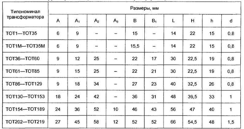 Конструкционные размеры преобразователей вида ТОТ.