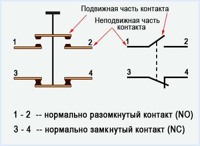 Рис. 3 Схемы разомкнутых и замкнутых контактов