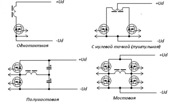Рис. 2 Схема высокочастотного трансформатора