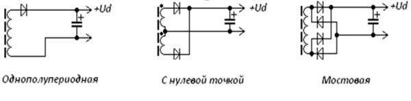 Рис. 3 Разновидности схем выпрямителей напряжения