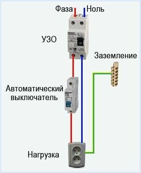 Рис. 5 Схема подключения УЗО с автоматическим выключателем
