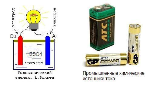 Батарея Вольта