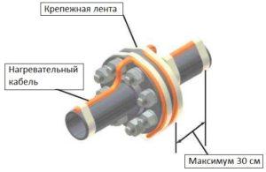 греющий кабель пример