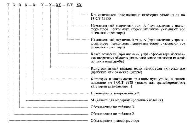 Расшифровка маркировок ТТ