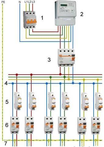 Схема селективного узо
