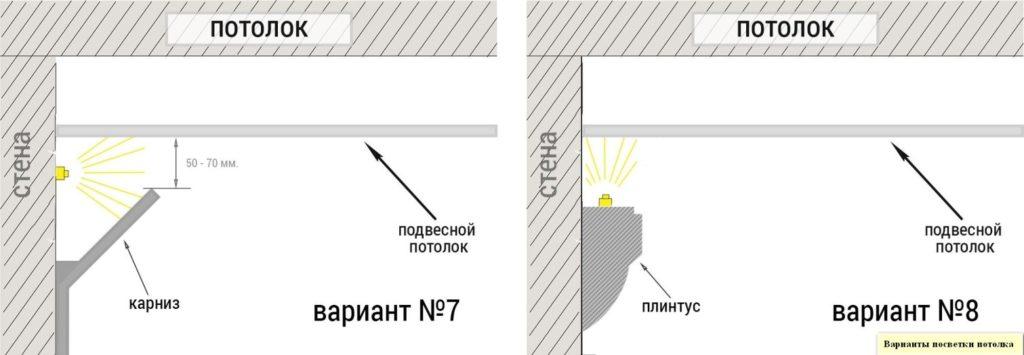 Потолочный плинтус для светодиодной ленты своими руками 83