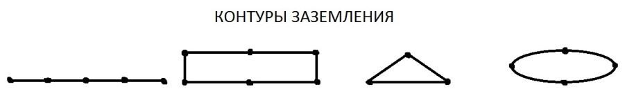 разновидности контуров