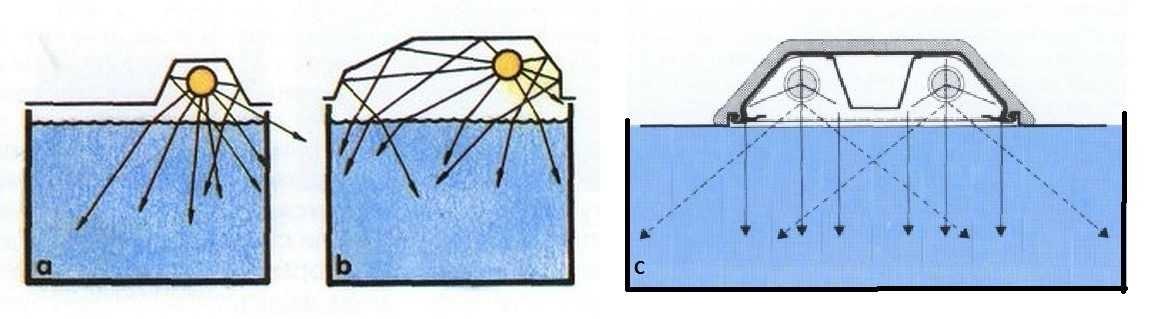 монтаж освещения для аквариума