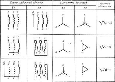 схемы подключения обмоток тнасформтаора