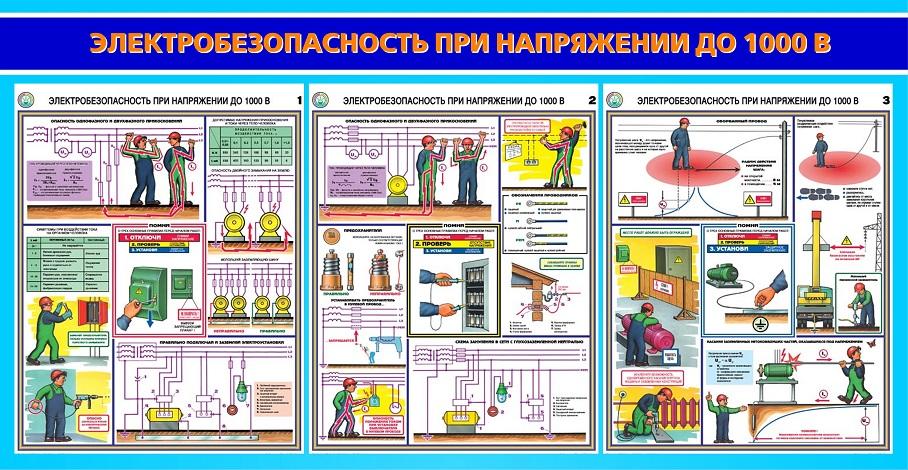 Содержание инструктажа по электробезопасности