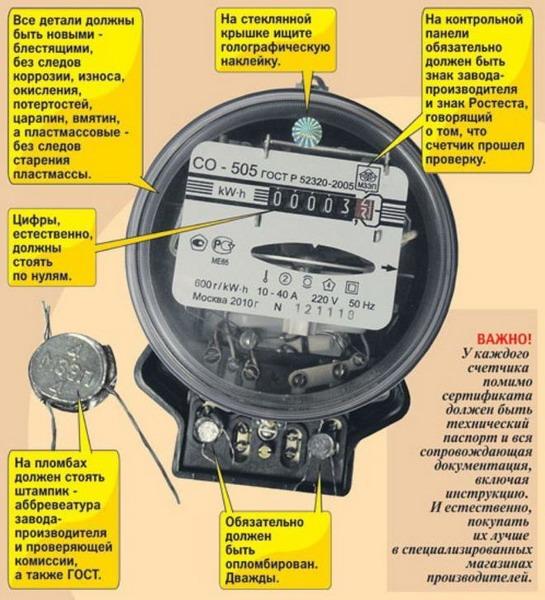 Пломбировка электрических счетчиков должна производиться правильно
