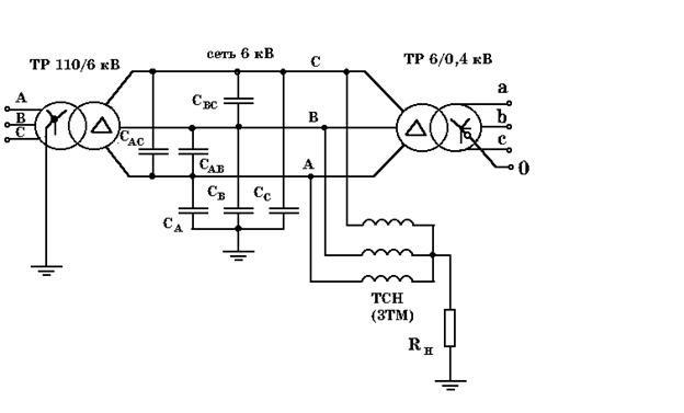 Примеры схем сетей с глухозаземленной, изолированной и резистивной нейтралью