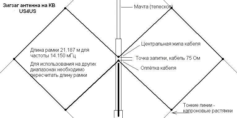 Антенна зигзагообразного типа