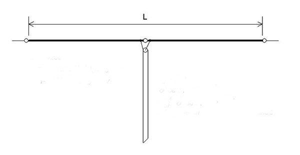 Полуволновой вибратор
