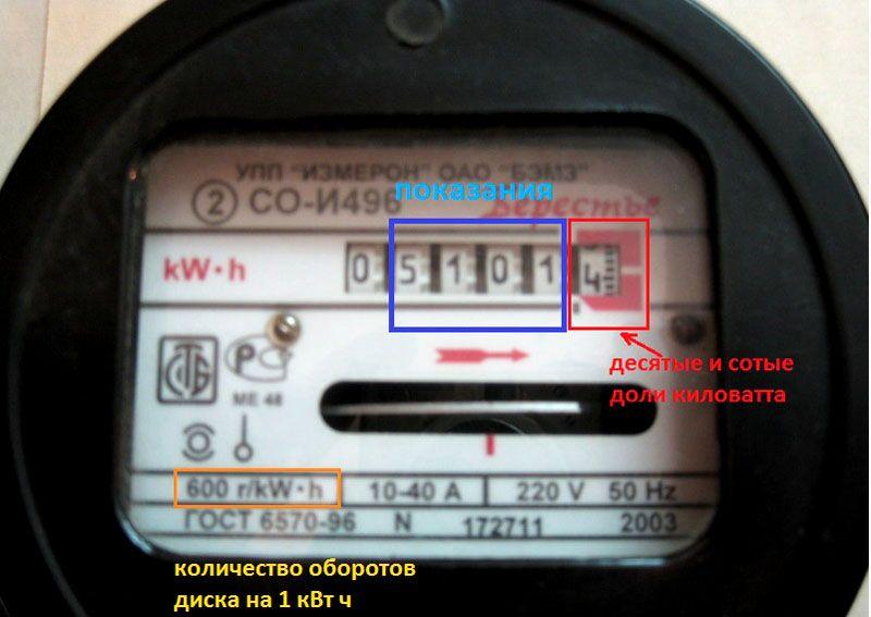 Вид табло индукционного ЭС