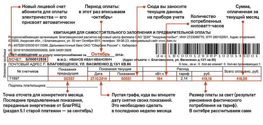 Пример заполнения квитанции