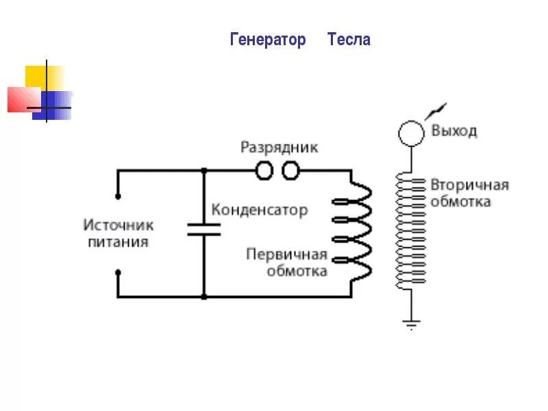Картинки схемы тесла из строчника
