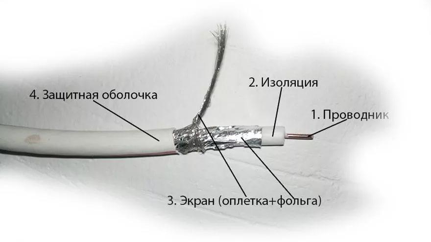 Подготовка телевизионного кабеля к скрутке