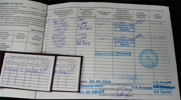 Документы, подтверждающие права допуска