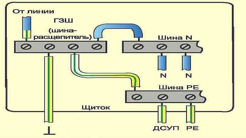 Схема заведения заземления в щиток
