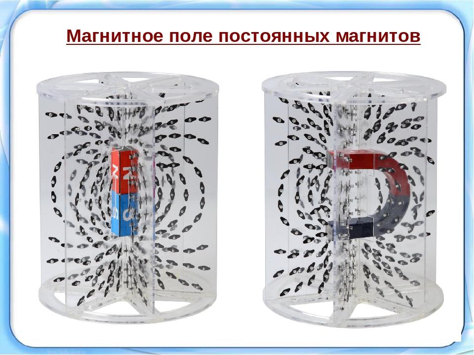 Демонстрация структуры магнитного поля