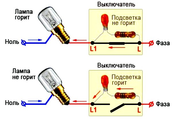 Особенности конструкции выключателей с подсветкой