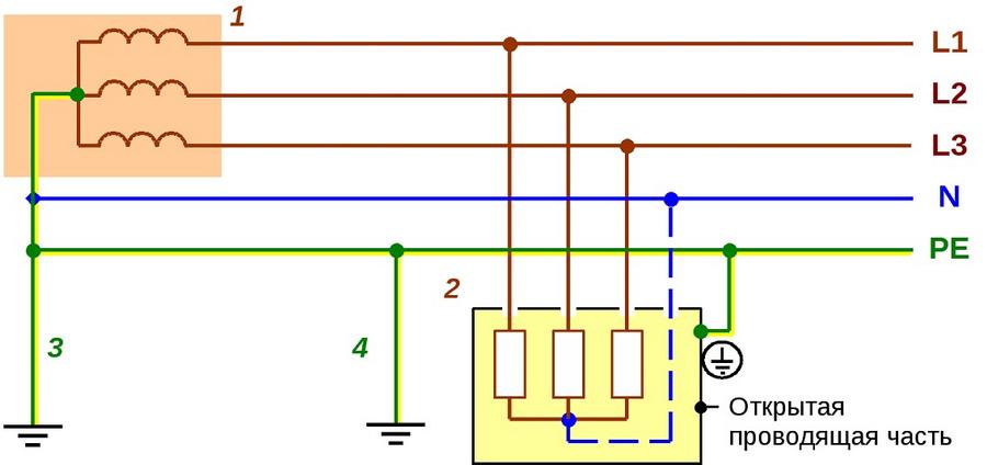 Нейтраль линии энергоснабжения