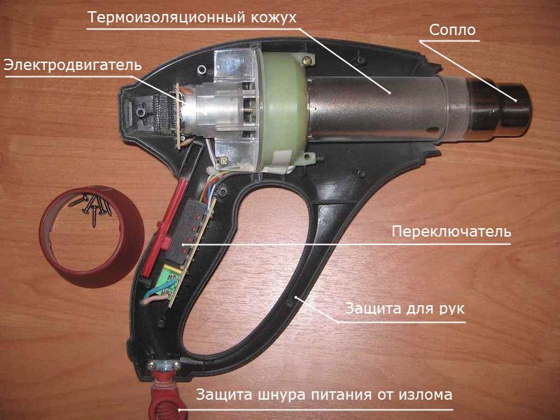 Расположение основных узлов термофена