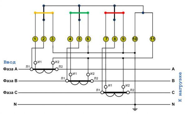Схема включения через ТТ