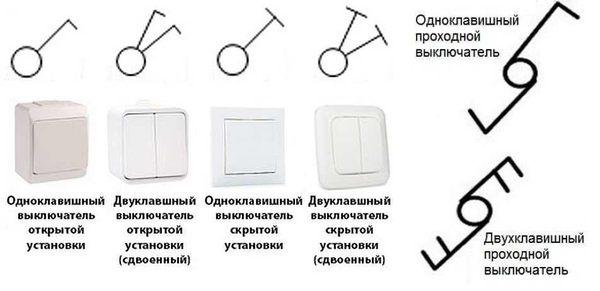 Условное обозначение выключателей