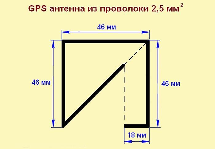 Пример самодельной GPS-антенны