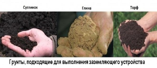 Различные виды почвы
