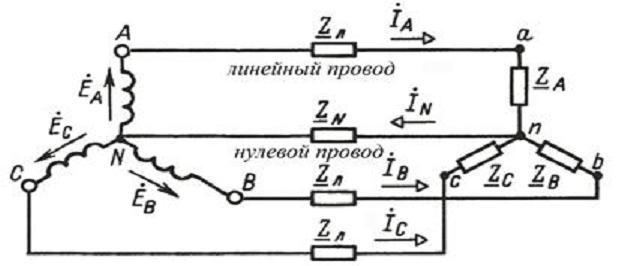 4-х проводное включение по схеме «звезда»