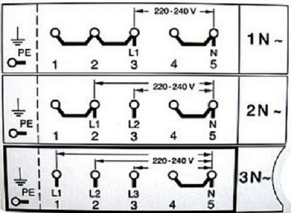 Схема подсоединения варочной панели