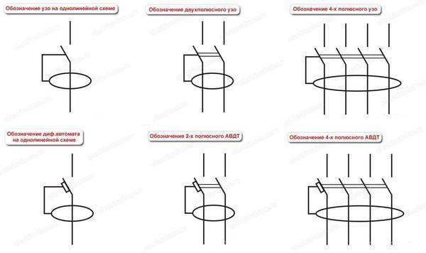 Изображение УЗО и дифференциального автомата на схемах
