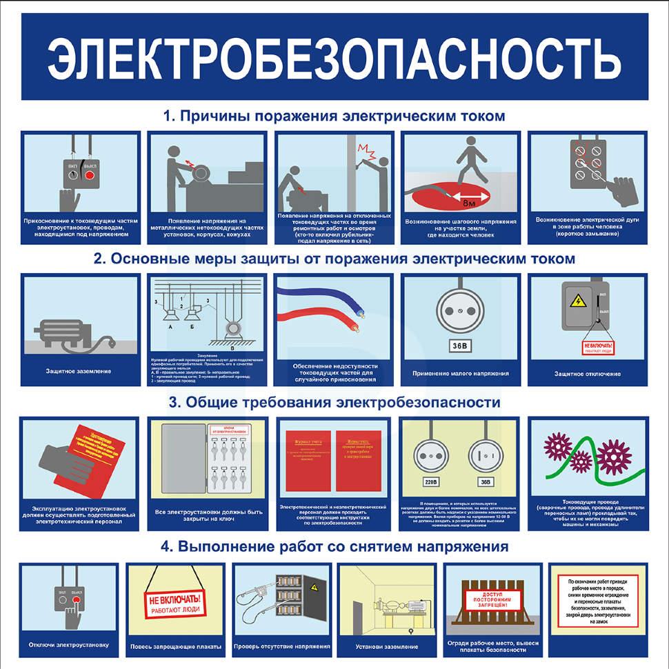 Программа по электробезопасности