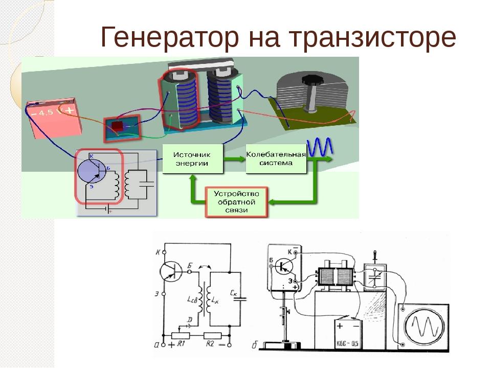 Работа генератора на транзисторе