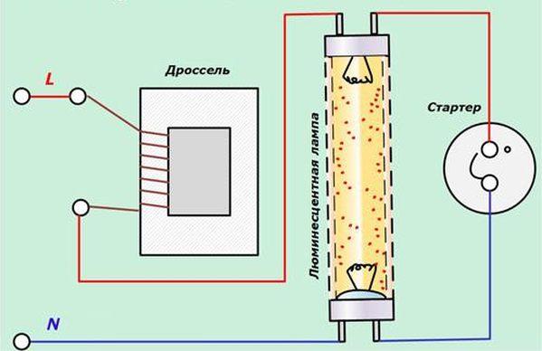 Электромагнитный баластникдля люминесцентных ламп