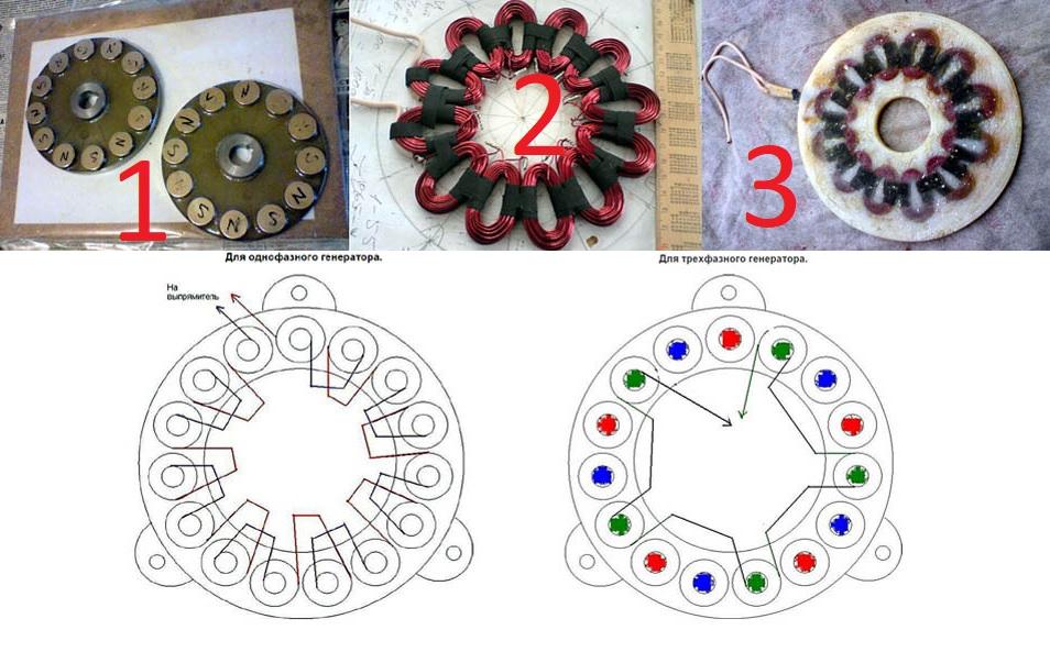 Основные компоненты, одно,- и трехфазные схемы подключения обмоток генератора