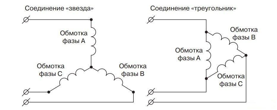 Включение обмоток звездой и треугольником