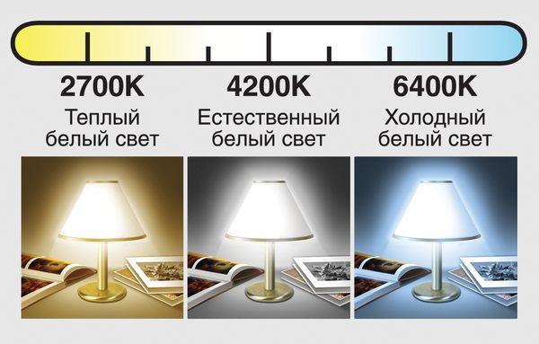 Три вида белого света